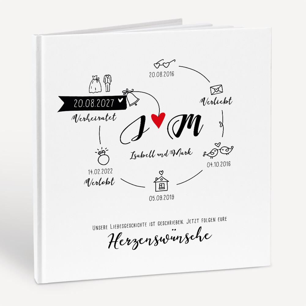 Sprüche gästebucheintrag hochzeit Glueckwuensche Brauteltern